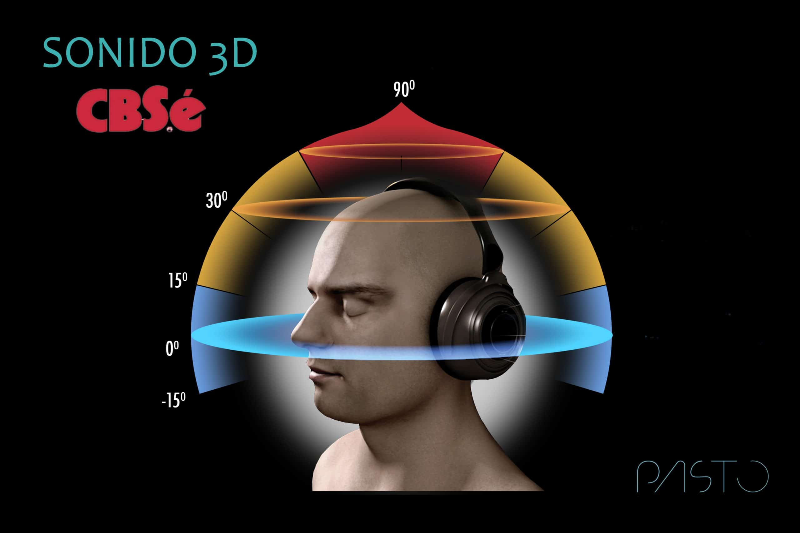 3D CBESE